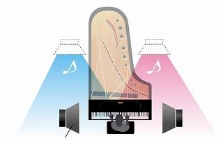 電子ピアノおすすめ