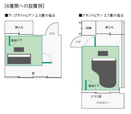 追加ドア設置例
