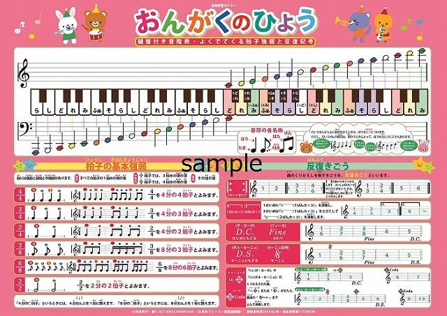 ピアノ・音楽関連グッズ】お風呂でレッスン楽譜基礎編~ピアノを