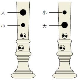 ソプラノ リコーダー 運 指 表 わかりやすい