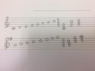楽譜に書いてみた