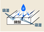 HP307GP構造2