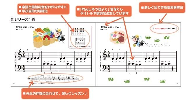 オルガン・ピアノの本 内容1