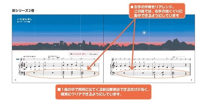 オルガン・ピアノの本 内容2
