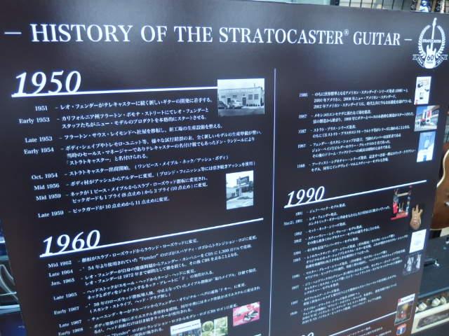 巨大なFENDERストラト歴史パネル
