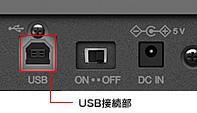 USB接続部