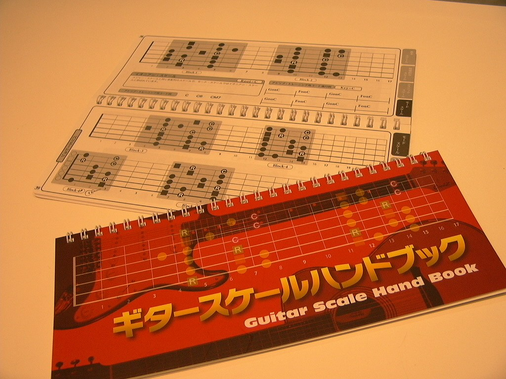 Guitar Scale Hand Book