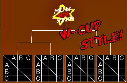 ワールドカップスタイル トーナメント表