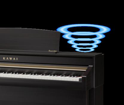 グランドピアノは音の発生する元となる響板が床面に対して水平に張られているため、その音は上方向と下方向の二方向に放たれます。これを忠実に再現したのが、デジタルピアノ上面に向けて備え付けられた左右2つの上面放射スピーカーです。 他のスピーカーと合わせ、多方向への発音により、多層的で臨場感ある音を実現しています。