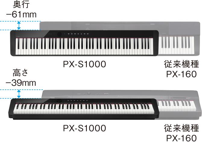 島村楽器イオンモール浜松市野店 カシオPX-S1000