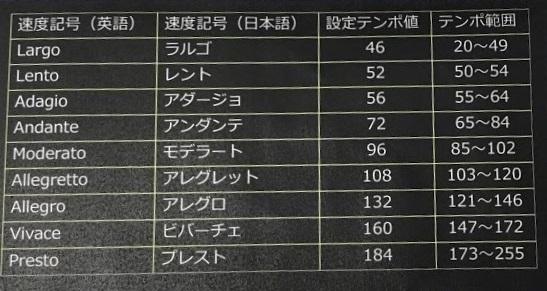 島村楽器イオンモール浜松市野店【GP1000】