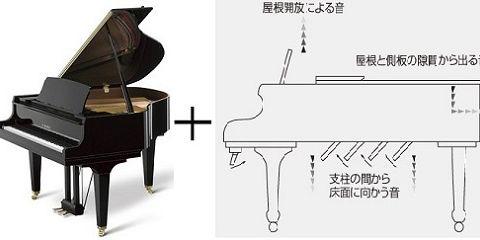 カワイGL10にピアノマスクを御取付
