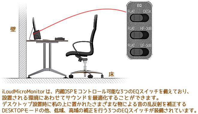 「iLoud Micro Monitor」には設置された場所に最適化できるよう、特性・EQなどの調整を行うことができます。