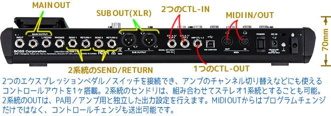 BOSS GT-1000 サイズと入出力関係