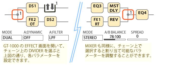 「BOSS GT-1000」DIVIDER と MIXER