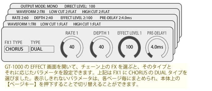 「BOSS GT-1000」FX1~FX3