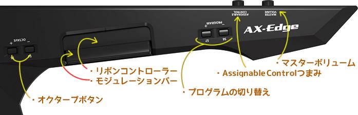 「AX-Edge」の多彩なコントローラー