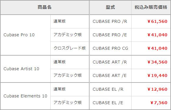 「Steinberg Cubase 10」の価格表