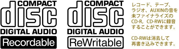 「TEAC LP-R560K」レコードやカセットテープ,ラジオ,外部入力の音をCDに簡単録音