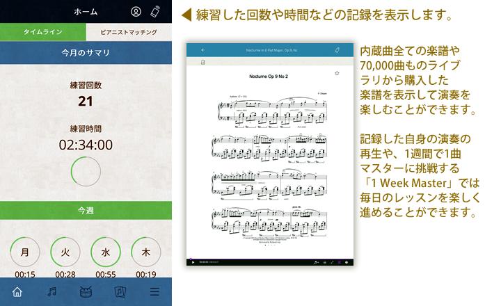 ローランドの無料アプリ「Piano Every Day」と組み合わせることで、デジタルならではの楽しみが広がります。