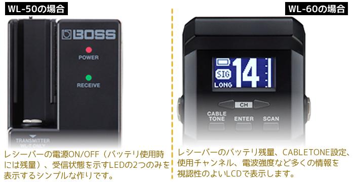 「WL-50/60」の比較 レシーバーの表示器の情報量が違います。
