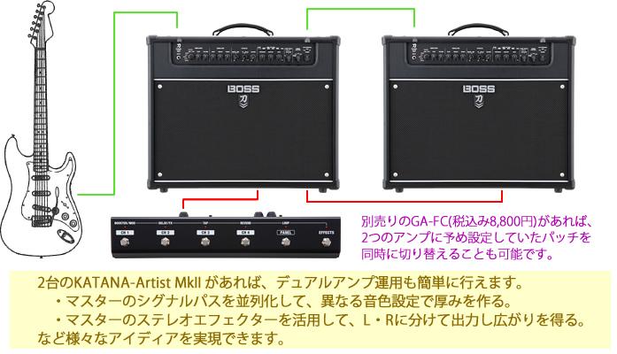 2台のKATAMA-Artist MkII を使ったDUAL LINK機能
