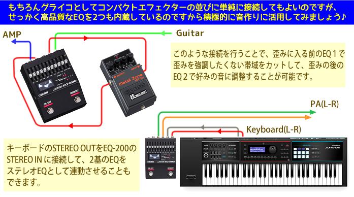 高音質な2基のEQは、独立してもリンクしても使用できます。