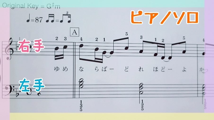 ピアノソロの楽譜