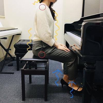 姿勢NG2解説