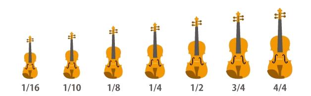 分数バイオリン 選び方 子供 ピッタリ おすすめ