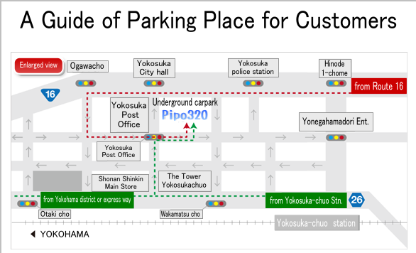 A Guide of Parking Place for Customers